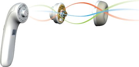 Los beneficios del pulso magnético en los aparatos de estética